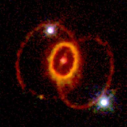 Supernova : Sn1987a